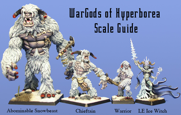Hyperborea scale comparison